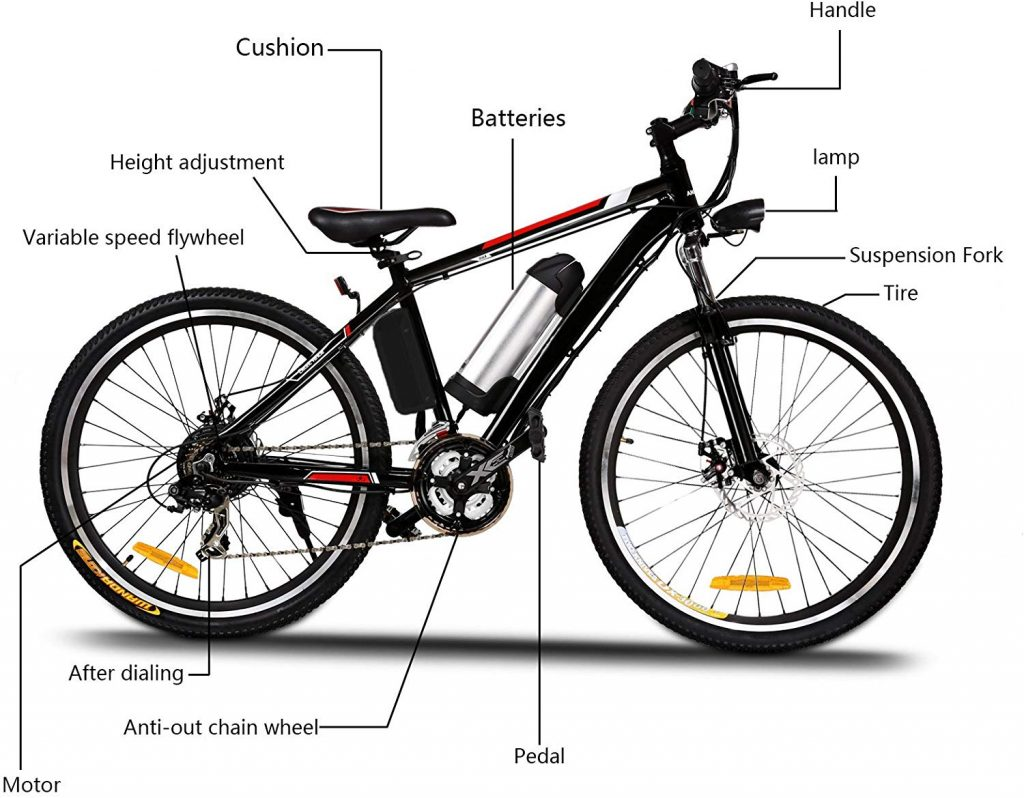 812FIoHBjTL. AC SL1500  1024x798 - 🥇BEST ELECTRIC BIKES UNDER $1000 - Black Friday 2020