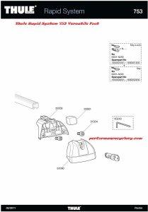 Thule Rapid System 753 Versatile Foot