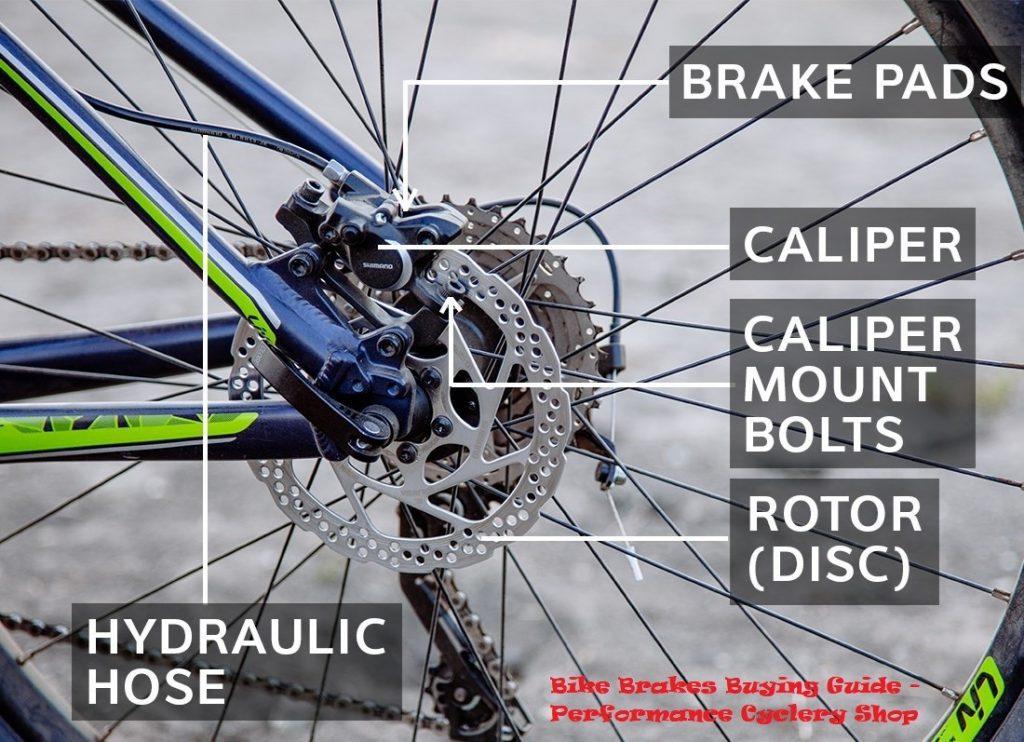 Bike Brakes 1024x742 - Bike Brakes Buying Guide 2020