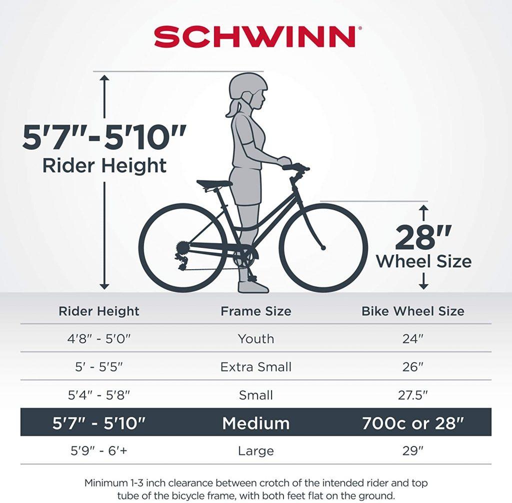 Schwinn Discover Hybrid Bike for Men and Women 5 1024x1005 - Best Hybrid Bike Reviews - Schwinn Discover Hybrid Bike for Men and Women